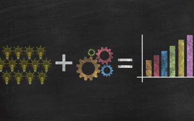 Klanten betrekken in R&D leidt tot klantgerichte productinnovatie